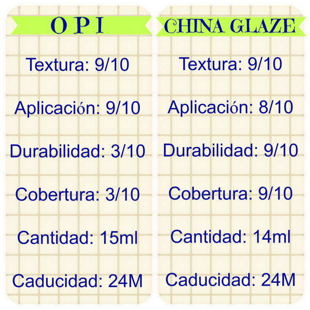 opi vs china glaze (FILEminimizer)