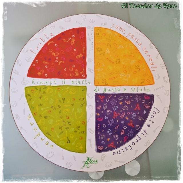 plato de la salud (FILEminimizer)
